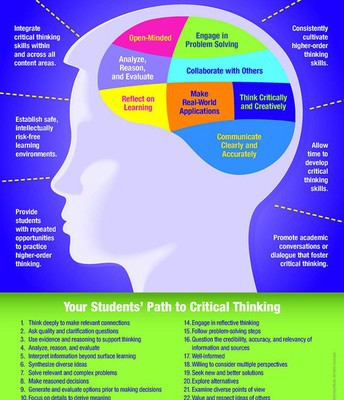 Challenge Students to Think Critically (pp 235-245)
