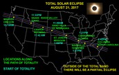 Path of Solar Eclipse!