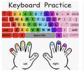 Testing Tips: Typing Skills