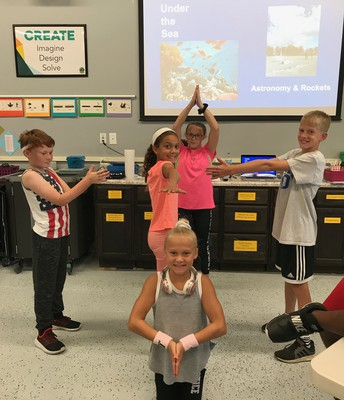 5th grade human model of the forces of flight