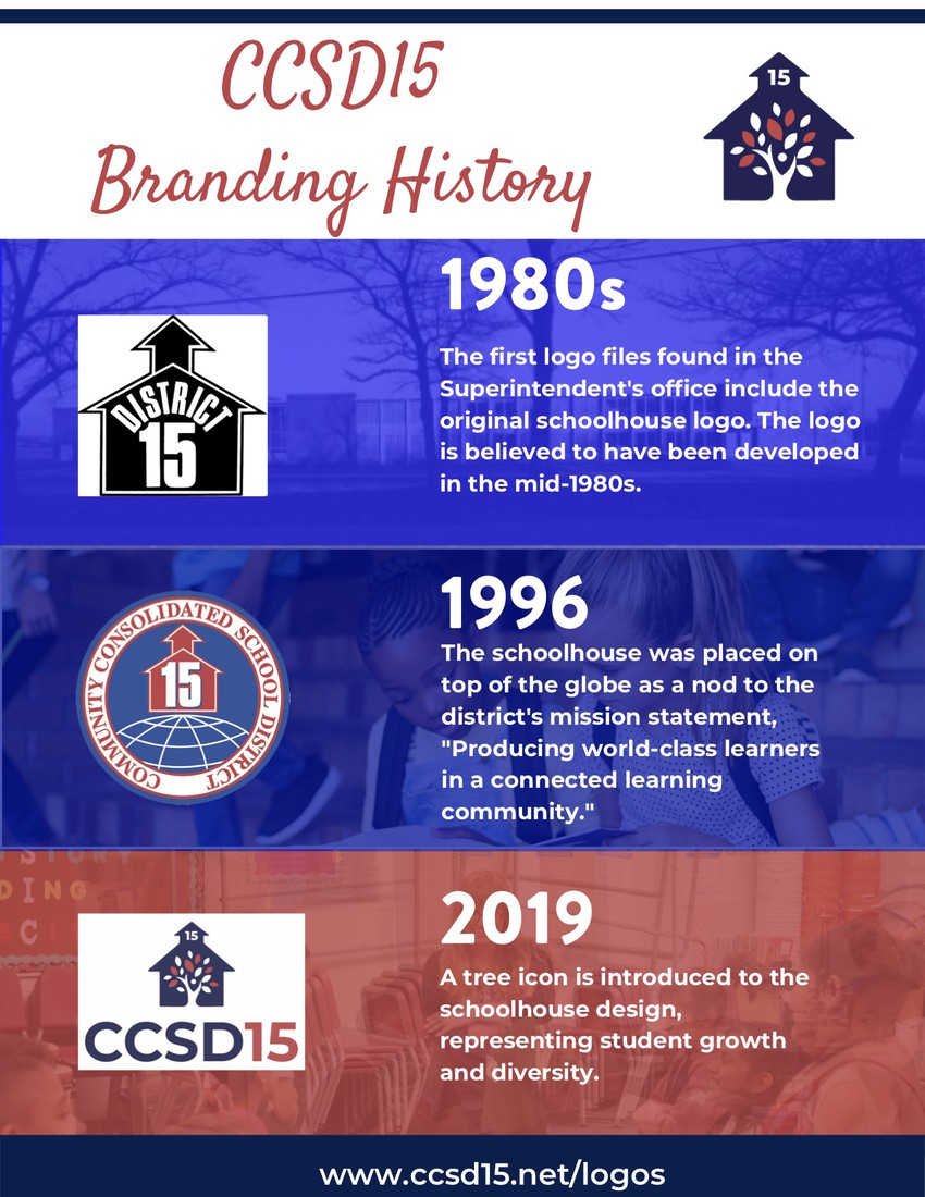 District 15 Branding History
