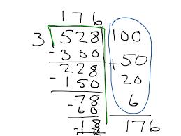 Partial Quotient Model