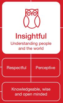 CSU Values