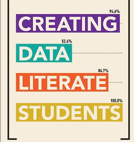 """Why Kids Need Data Literacy and How You Can Teach It"""