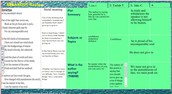 Tiered Learning in English I