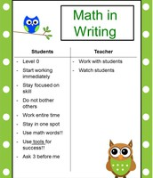 Math in Writing Anchor Chart