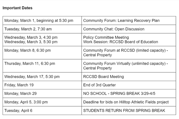 Monday, March 1, beginning at 5:30 pm Community Forum: Learning Recovery Plan Tuesday, March 2, 7:30 am Community Chat: Open Discussion Wednesday, March 3, 4:30 pm Wednesday, March 3, 5:30 pm Policy Committee Meeting Work Session: RCCSD Board of Education Monday, March 8, 6:30 pm Community Forum at RCCSD (limited capacity) - Central Property Thursday, March 11, 6:30 pm Community Forum Virtually (unlimited capacity) - Central Property Wednesday, March 17, 5:30 pm RCCSD Board Meeting Friday, March 19 End of 3rd Quarter Monday, March 29 NO SCHOOL - SPRING BREAK 3/29-4/5 Monday, April 5, 3:00 pm Deadline for bids on Hilltop Athletic Fields project Tuesday, April 6 STUDENTS RETURN FROM SPRING BREAK