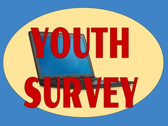 Parent Letters Regarding Youth Survey