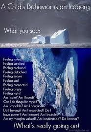 A Child's Behavior is an Iceberg