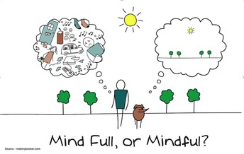 Roosevelt Mindfulness Sessions