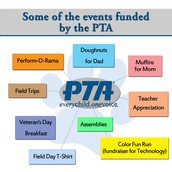 Your PTA Money at Work!