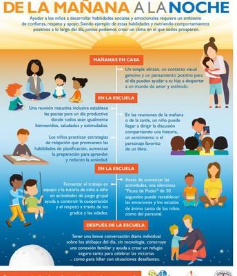 Aprendizaje Social y Emocional de La Mañana a La  Noche