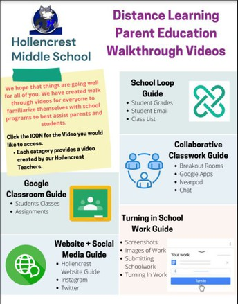 Archived Parent Education Videos