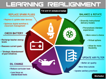 Forget Learning Loss, This is Learning Realignment