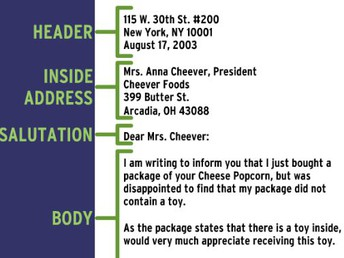 How to Construct a Business Letter
