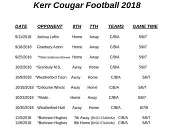 KERR Football Schedule