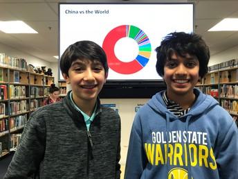 7th Grade Global Goals Project