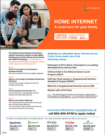 Do you need Internet at home?