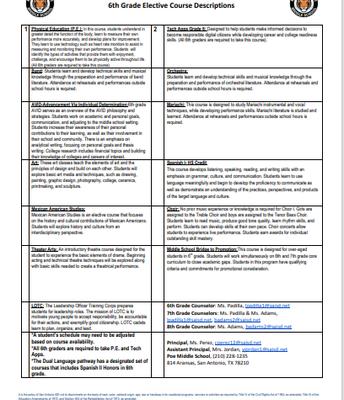 6th Grade Elective Course Descriptors
