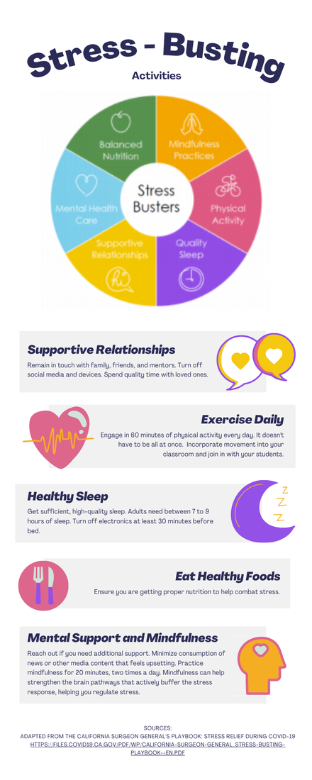 Stress Busting Tips Infographic