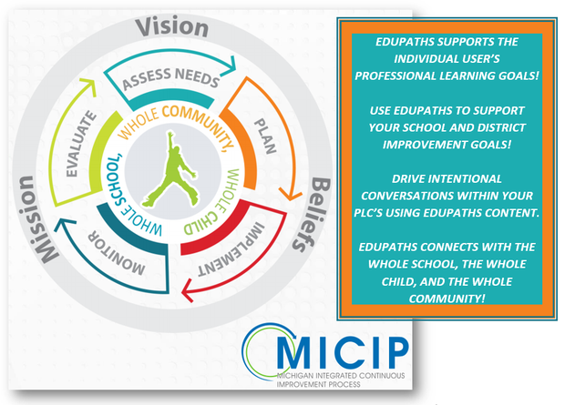 EduPaths and MICIP - EduPaths supports the individual user's professional learning goals; use EduPaths to support your school and district improvement goals; drive intentional conversations in your PLCs using EduPaths Content; EduPaths connects with the whole school, the whole child and the whole community!