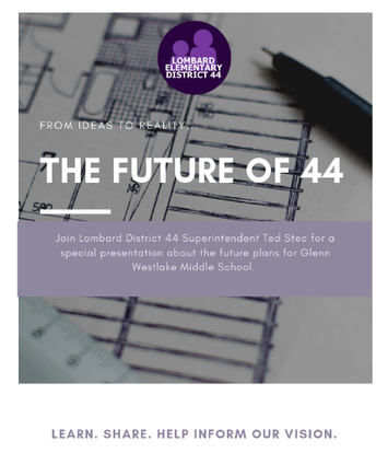 The Future of 44 Presentations