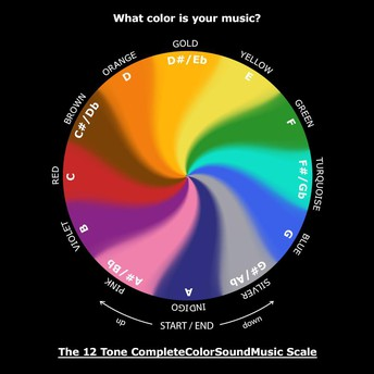 Creativity - CompleteColorSoundMusic - the future of music composition.