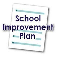School Improvement Team (SIT)