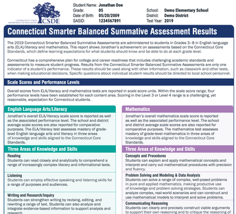 Sample Report from CT's Smarter Balanced Summative Assessment Results