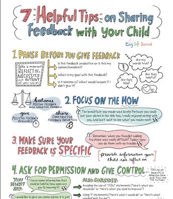 Helpful Hints for Sharing Feedback