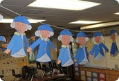 Social Studies: President's Day Unit Project