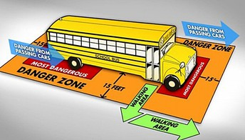 Safety Message- Bus Safety
