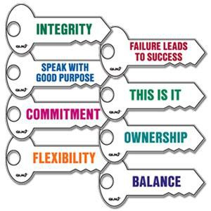 At Postma, we live by The 8 Keys of Excellence - Key of the Month: This Is It!