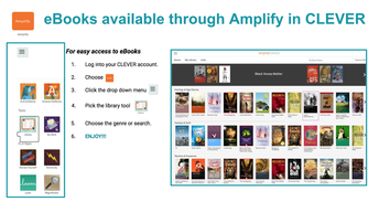 Amplify in CLEVER