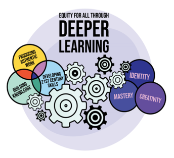 FREE PROFESSIONAL LEARNING SERIES