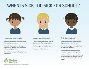 How Sick Is Too Sick?