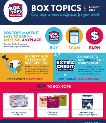 PTA is Collecting BoxTops