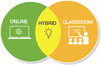Hybrid Learning Reminders