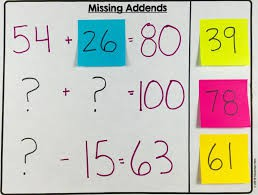 Addressing Unfinished Learning in Math