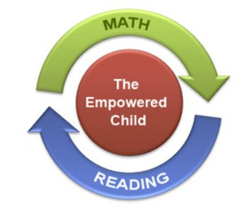 STAAR Math and Reading Grades 5 & 8