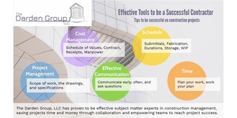 eCourse in Construction Management