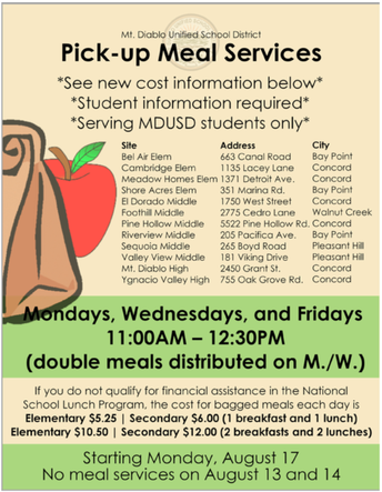 IMPORTANT UPDATE ON FOOD SERVICES, FREE MEALS FOR 18 and under...