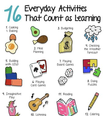 Everyday Activities That Count as Learning