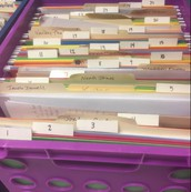 Data Folders, Conferencing, & Student Agency