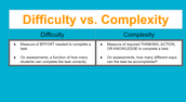 Difficulty vs. Complexity - what is the difference?