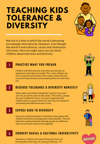 Complete one of these family activities to help your child(ren) learn more about Tolerance.