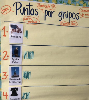 Table Group Points