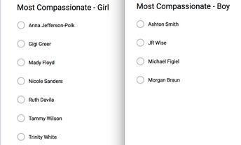 Most Compassionate