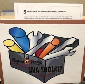 LNA ToolKit Training                                                                                                                    11/16/19