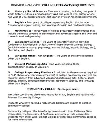 Minimum A-G Requirements